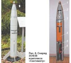 Комплекс корректируемого артиллерийского вооружения 2К24 «Сантиметр»