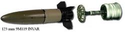 Управляемые боеприпасы 9К120 «Свирь» И 9К119 «Рефлекс»