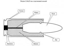 Патрон 5,56х25 мм
