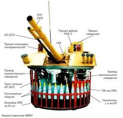 Боевой модуль Б8Я01 «Бахча-У»