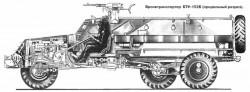 Бронетранспортёр БТР-152