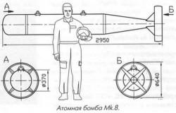 Атомная бомба Mk.8