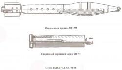 Выстрел к 73-мм станковому гранатомёту ОГ-9В (ОГ-9M, ОГ-9M1)