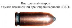 Патрон с пулей повышенной бронепробиваемости «ПБП»