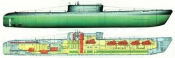 Подводная лодка проекта 626