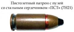Патрон с пулей со стальным сердечником «ПСТ» (7H21)