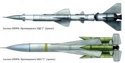 Проект тактического ракетного комплекса «Сатурн»