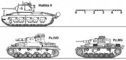«Средние» танки 1940 г