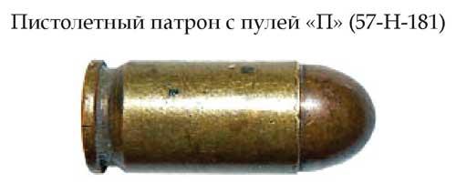 Пистолетный патрон 9х18 с пулей «П» (57-Н-181)