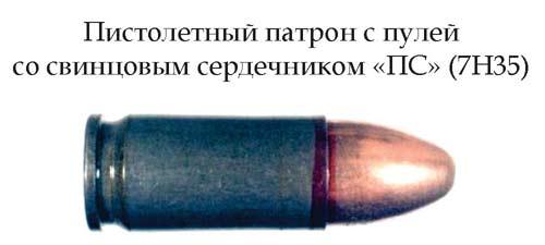 Патрон с пулей со свинцовым сердечником «ПС» (7Н35)