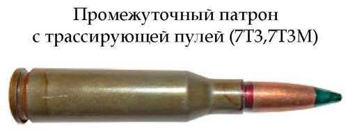Патрон с трассирующей пулей 7Т3, 7Т3М