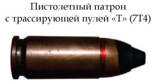 Патрон с трассирующей пулей «Т» (7Т4)