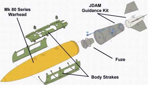 JDAM-4 Уникальная система высокоточного наведения «Гефест»