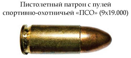 Патрон с пулей спортивно-охотничьей «ПСО» (9x19.000)