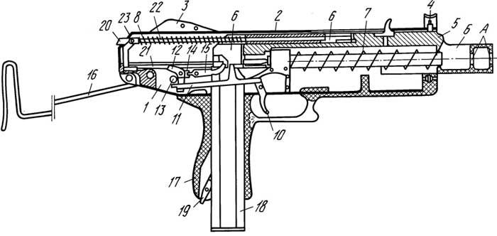 Пистолет-пулемет РГ-063