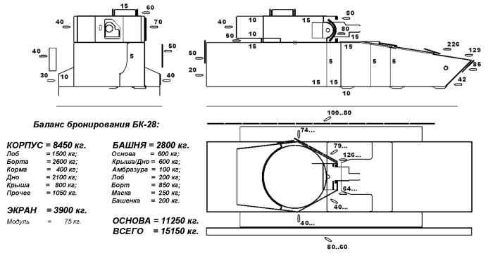 Схема бронирования БК-28