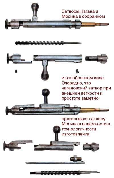По механике винтовка Нагана