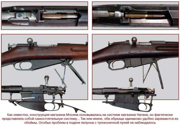 чисто внешне винтовка