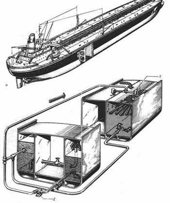 Элит-Тепло. по выгодным ценам.  Первые танкеры легко было отличить от других судов того времени по очертаниям...