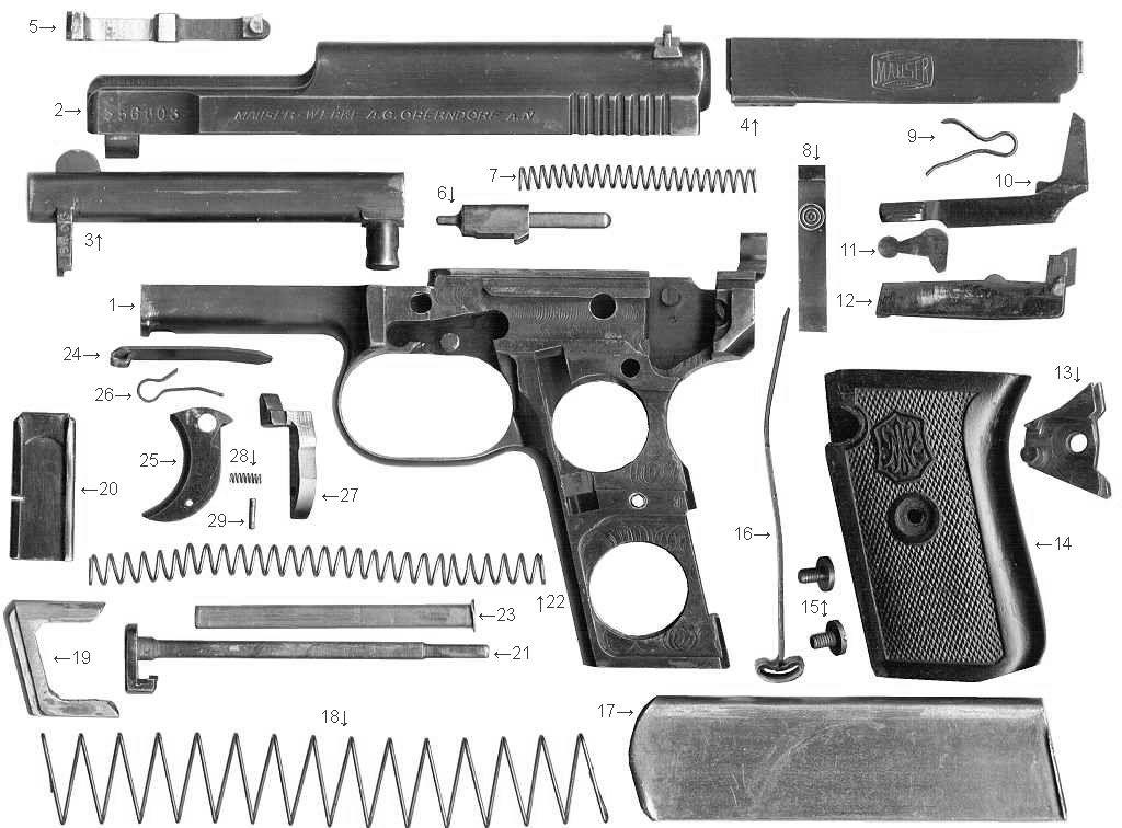 Пистолет Mauser Model 1914